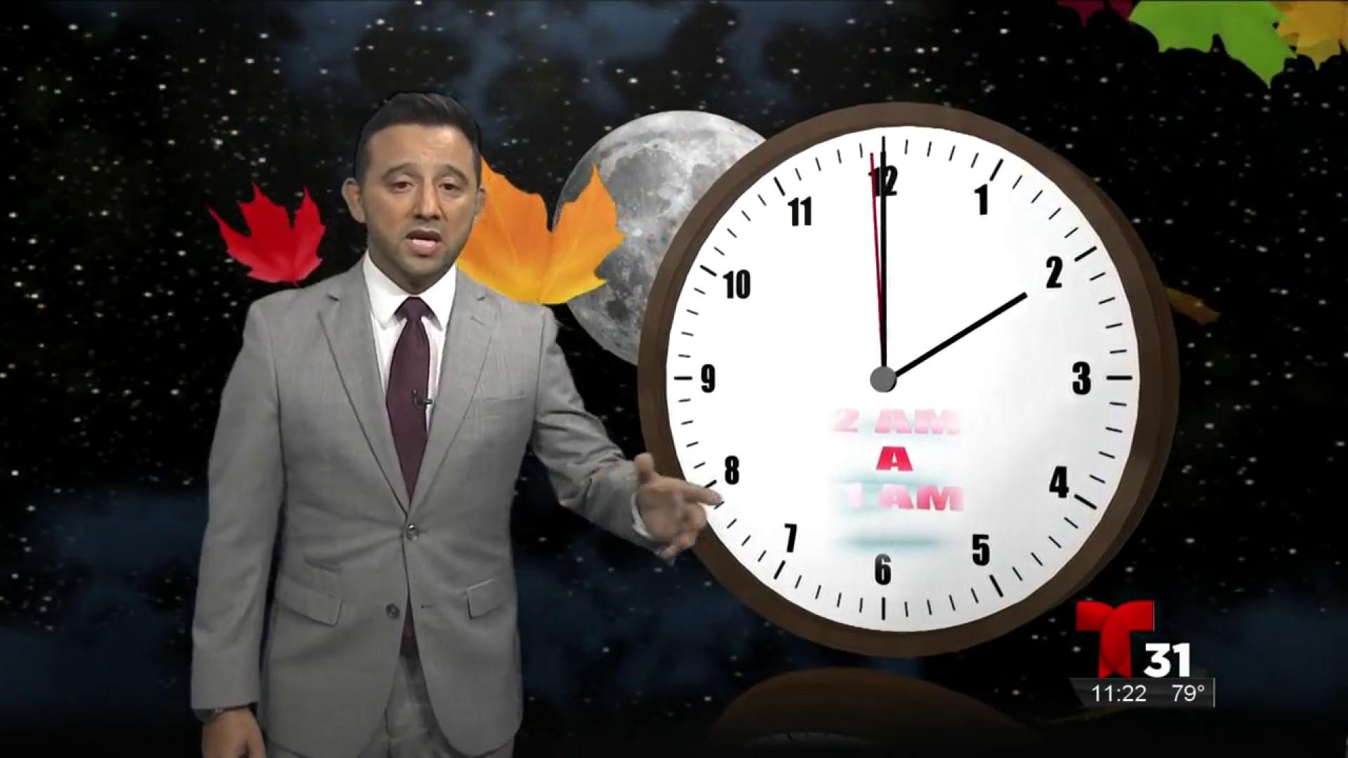 Videos del tiempo